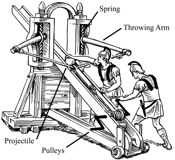 The Power Of The Catapult on medieval trebuchet history